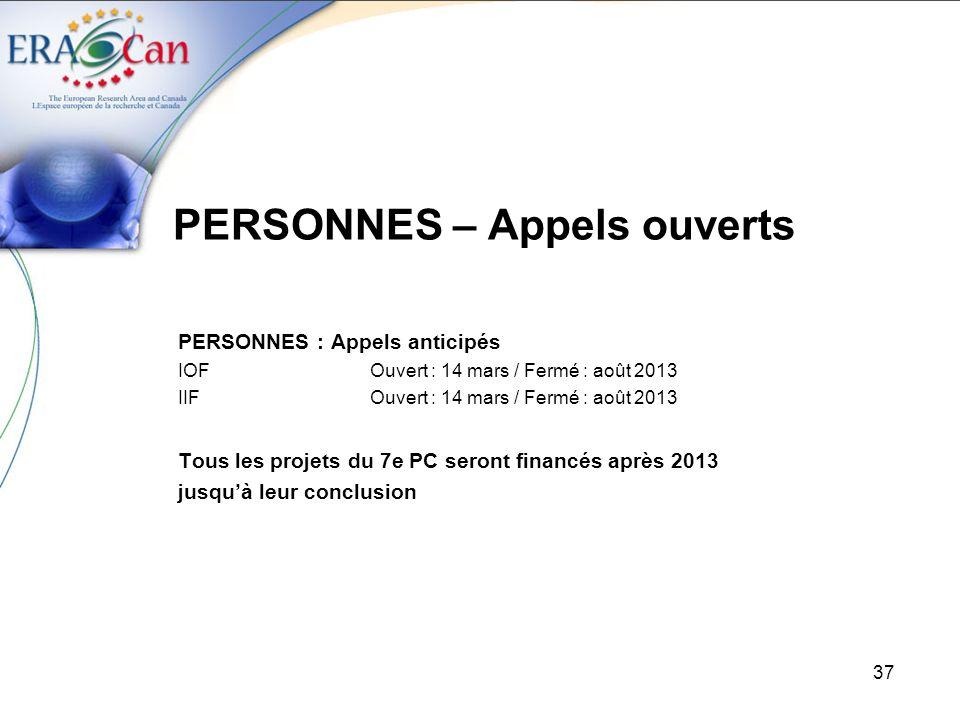 PERSONNES – Appels ouverts
