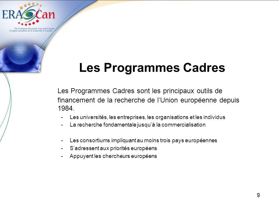 Les Programmes Cadres Les Programmes Cadres sont les principaux outils de financement de la recherche de l'Union européenne depuis 1984.