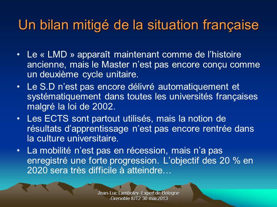 Un bilan mitigé de la situation française