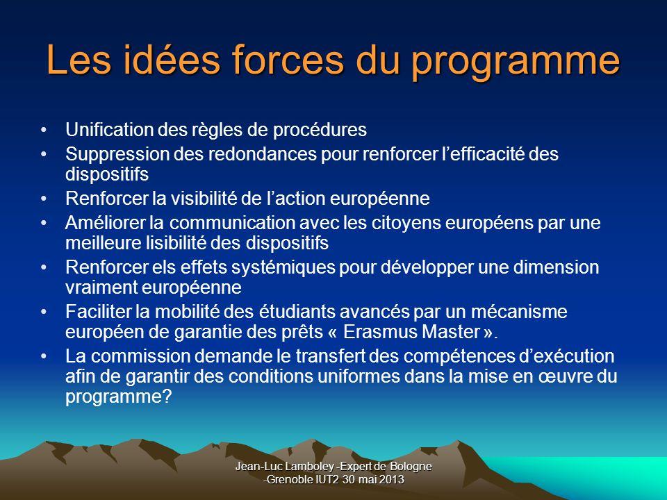 Les idées forces du programme