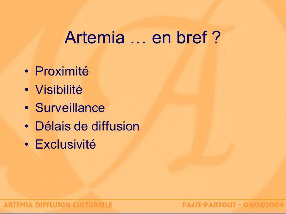 Artemia … en bref Proximité Visibilité Surveillance