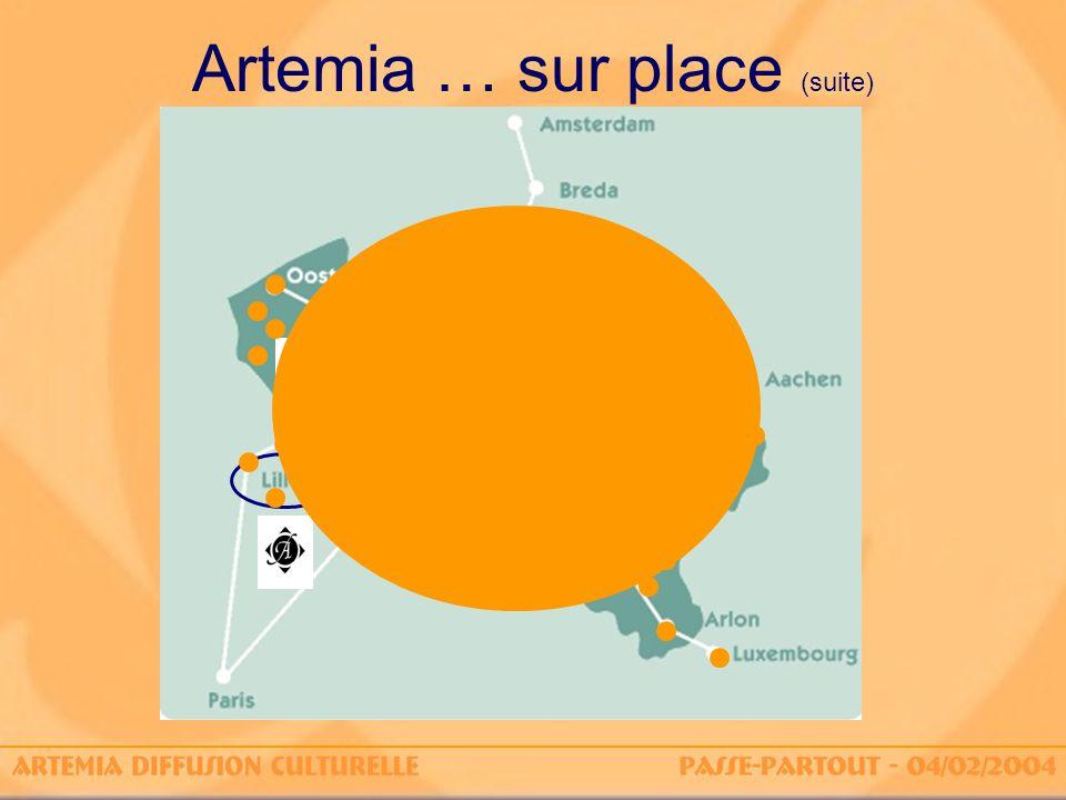 Artemia … sur place (suite)