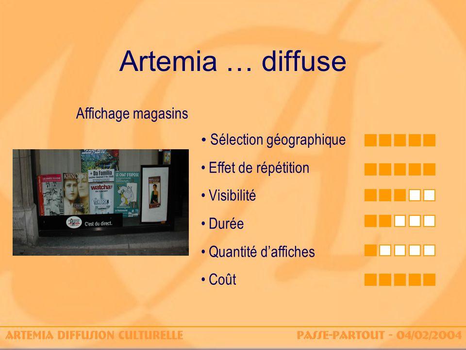 Artemia … diffuse Affichage magasins Sélection géographique
