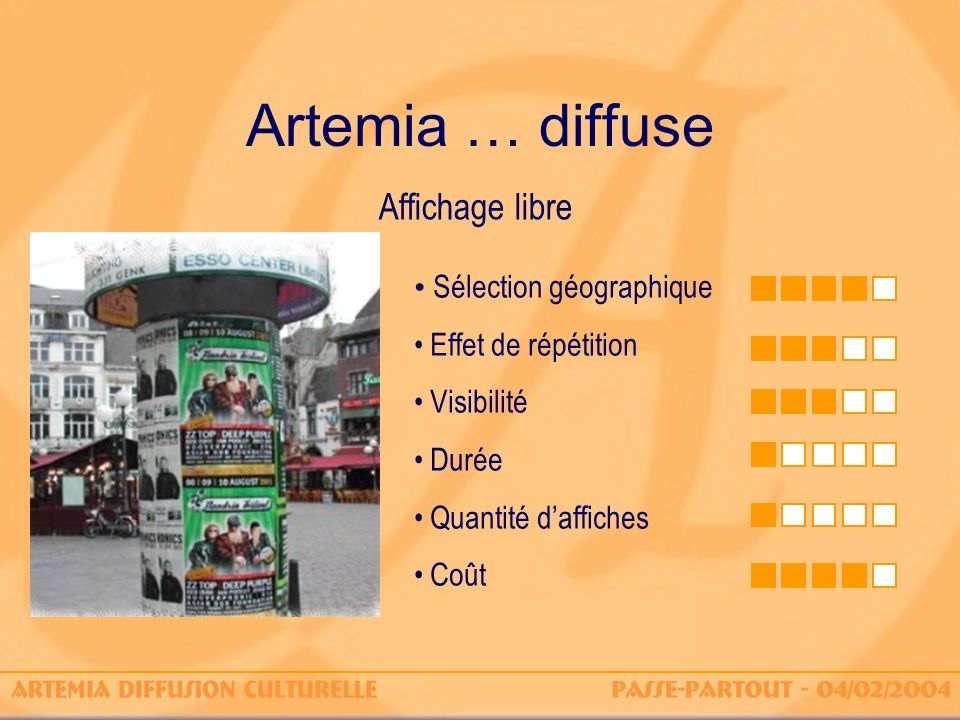 Artemia … diffuse Affichage libre Sélection géographique