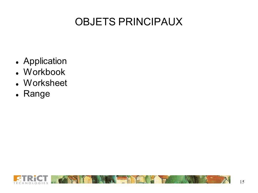 OBJETS PRINCIPAUX Application Workbook Worksheet Range