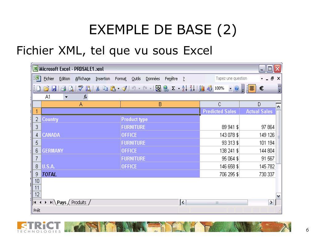 EXEMPLE DE BASE (2) Fichier XML, tel que vu sous Excel