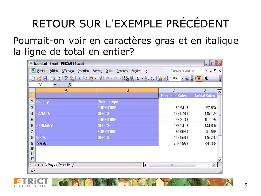 RETOUR SUR L EXEMPLE PRÉCÉDENT