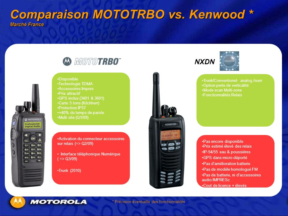 Comparaison MOTOTRBO vs. Kenwood * Marché France