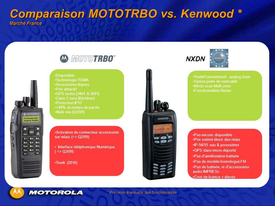 Comparaison MOTOTRBO vs. Kenwood * Marché France