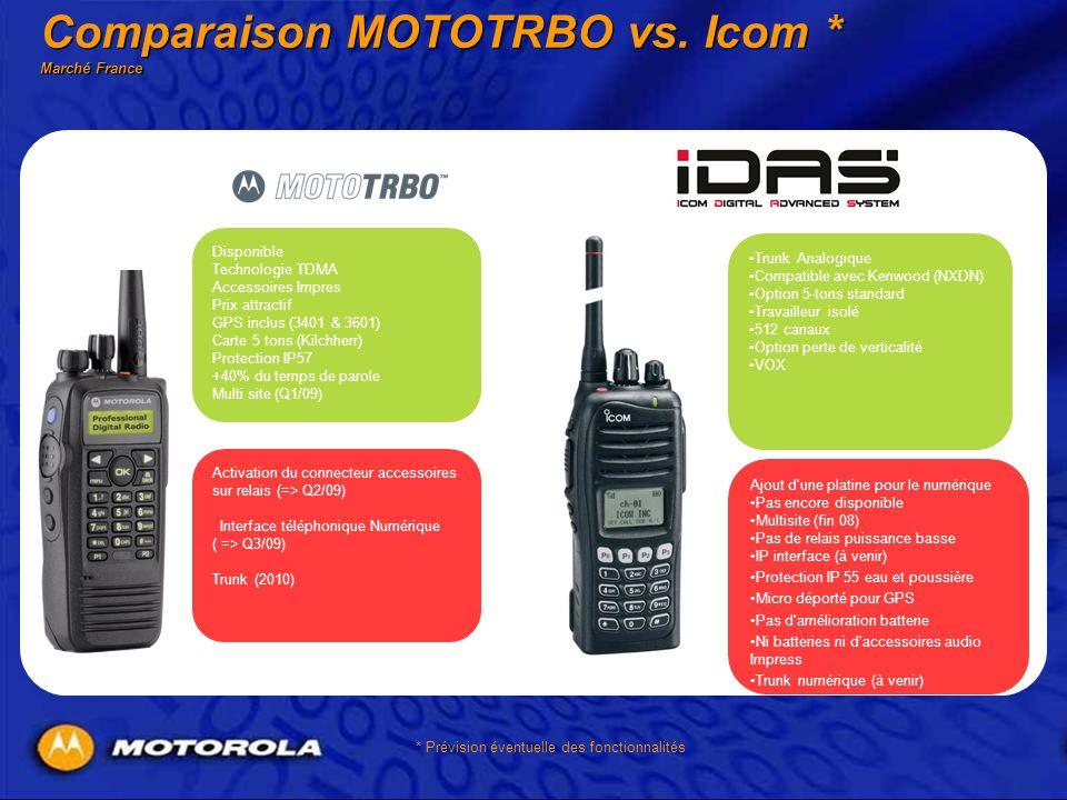 Comparaison MOTOTRBO vs. Icom * Marché France