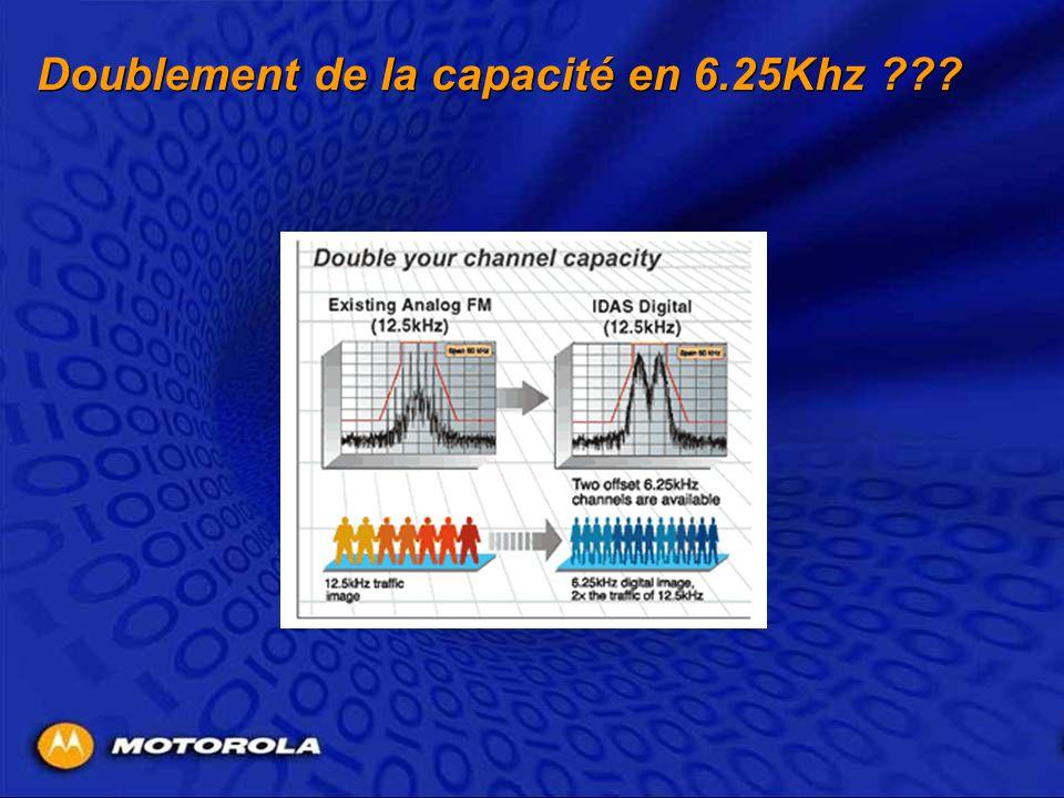 Doublement de la capacité en 6.25Khz