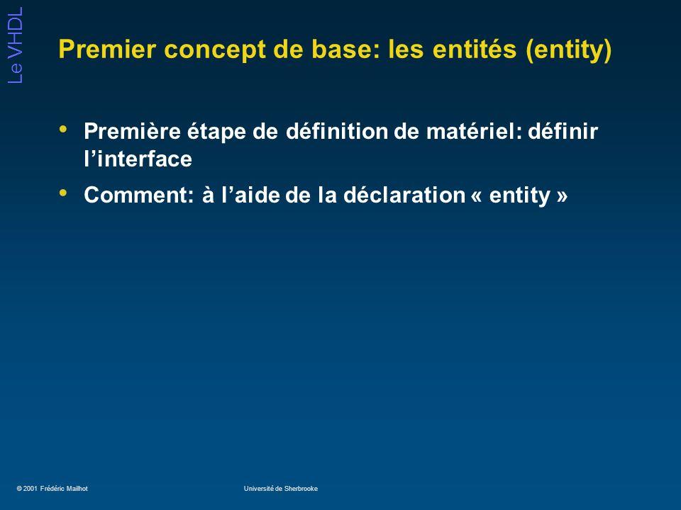 Premier concept de base: les entités (entity)