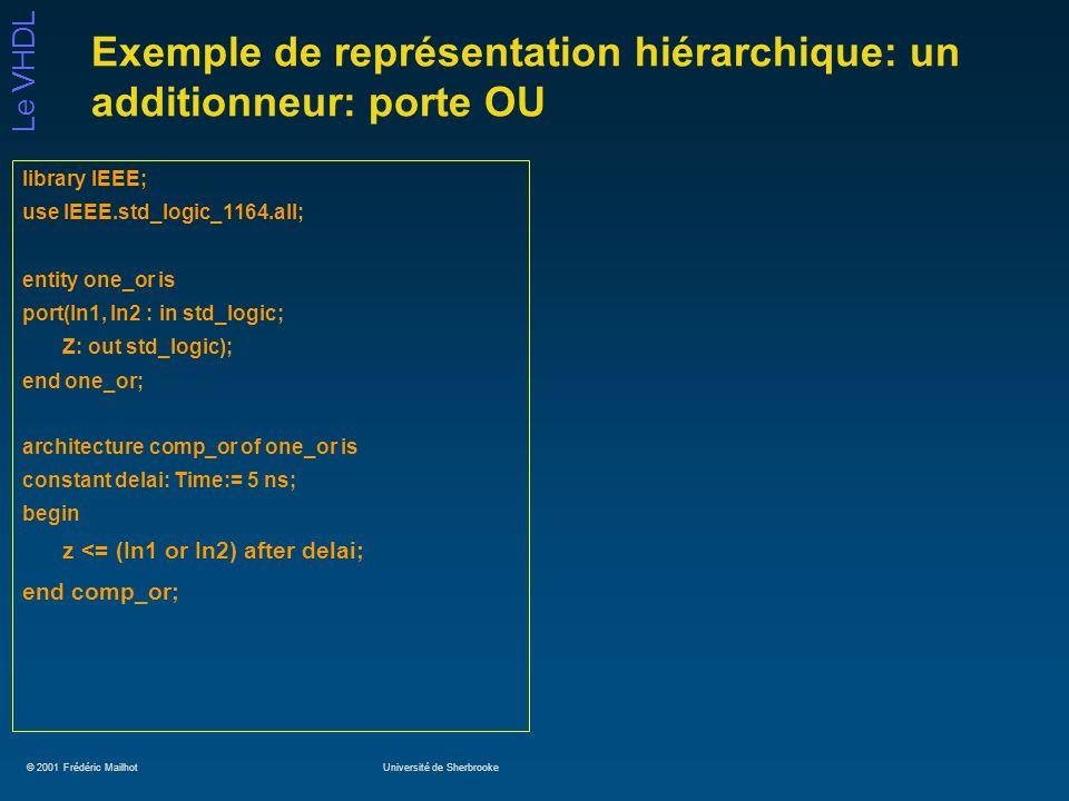 Exemple de représentation hiérarchique: un additionneur: porte OU