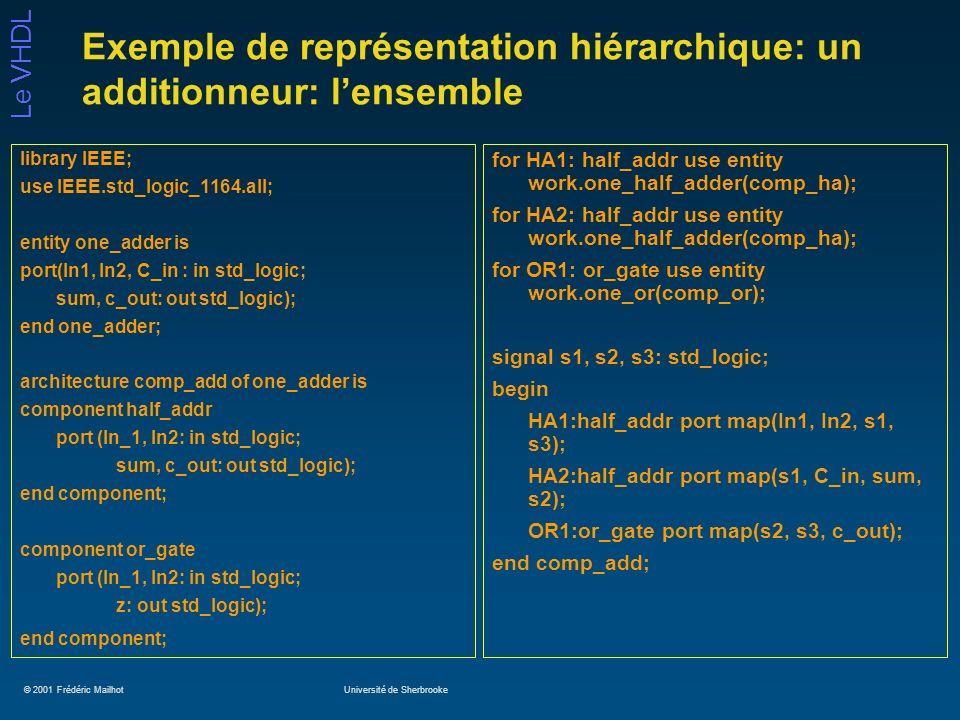 Exemple de représentation hiérarchique: un additionneur: l'ensemble