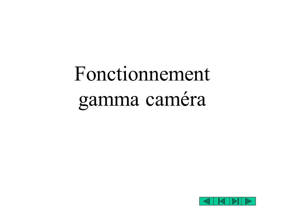 Fonctionnement gamma caméra