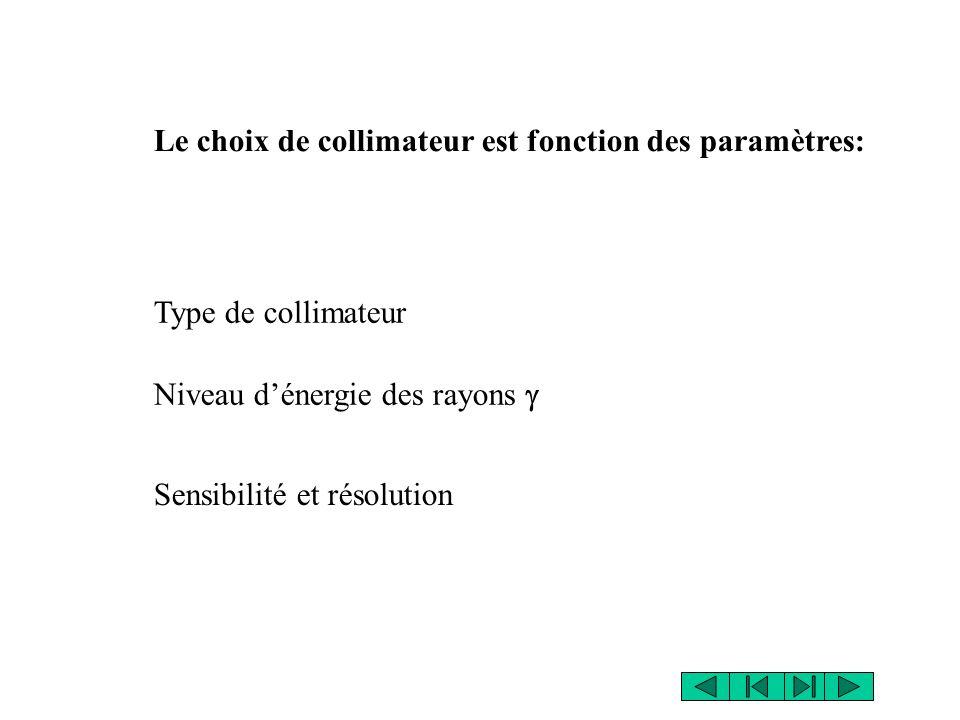 Le choix de collimateur est fonction des paramètres: