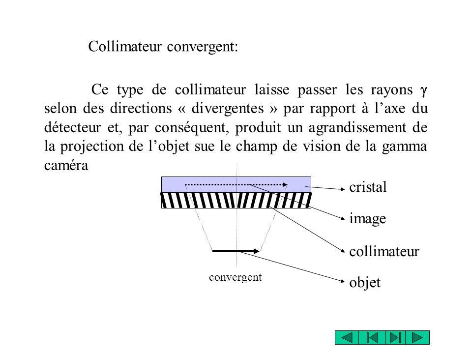 Collimateur convergent:
