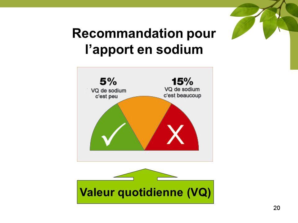 Recommandation pour l'apport en sodium