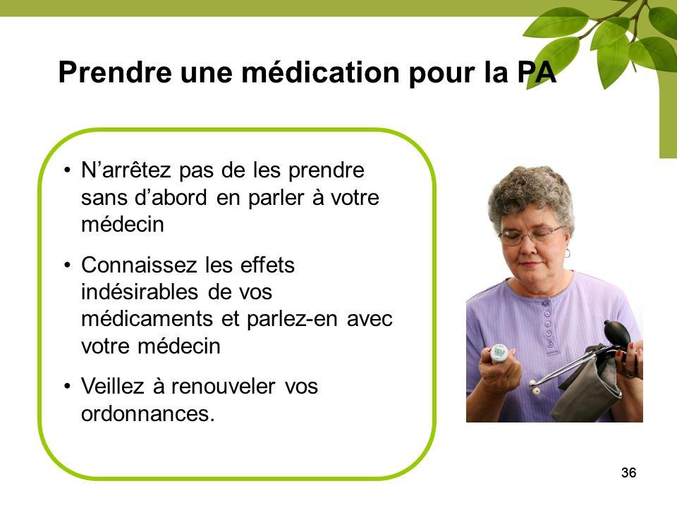 Prendre une médication pour la PA