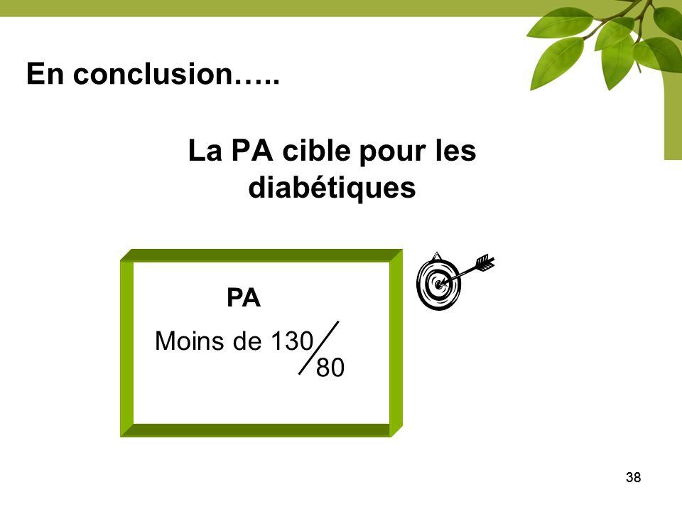 La PA cible pour les diabétiques