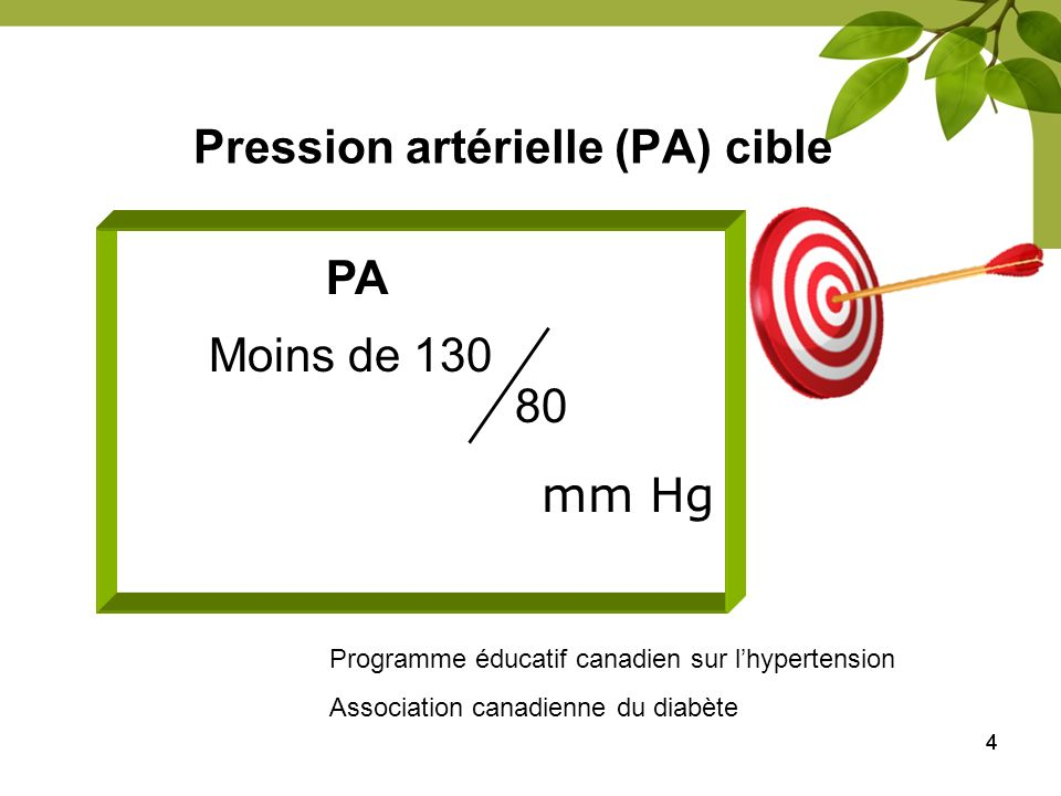Pression artérielle (PA) cible