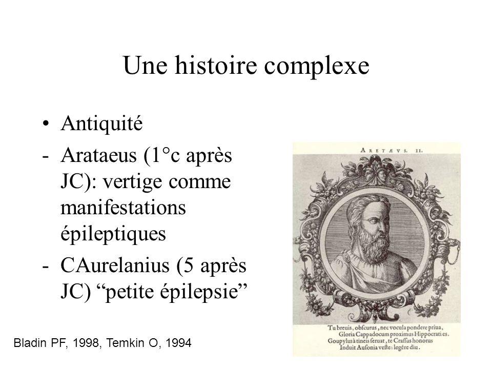 Une histoire complexe Antiquité