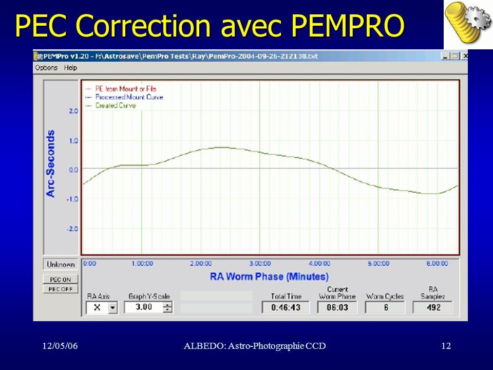 PEC Correction avec PEMPRO
