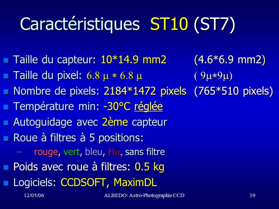Caractéristiques ST10 (ST7)