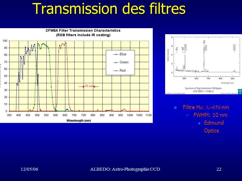 Transmission des filtres