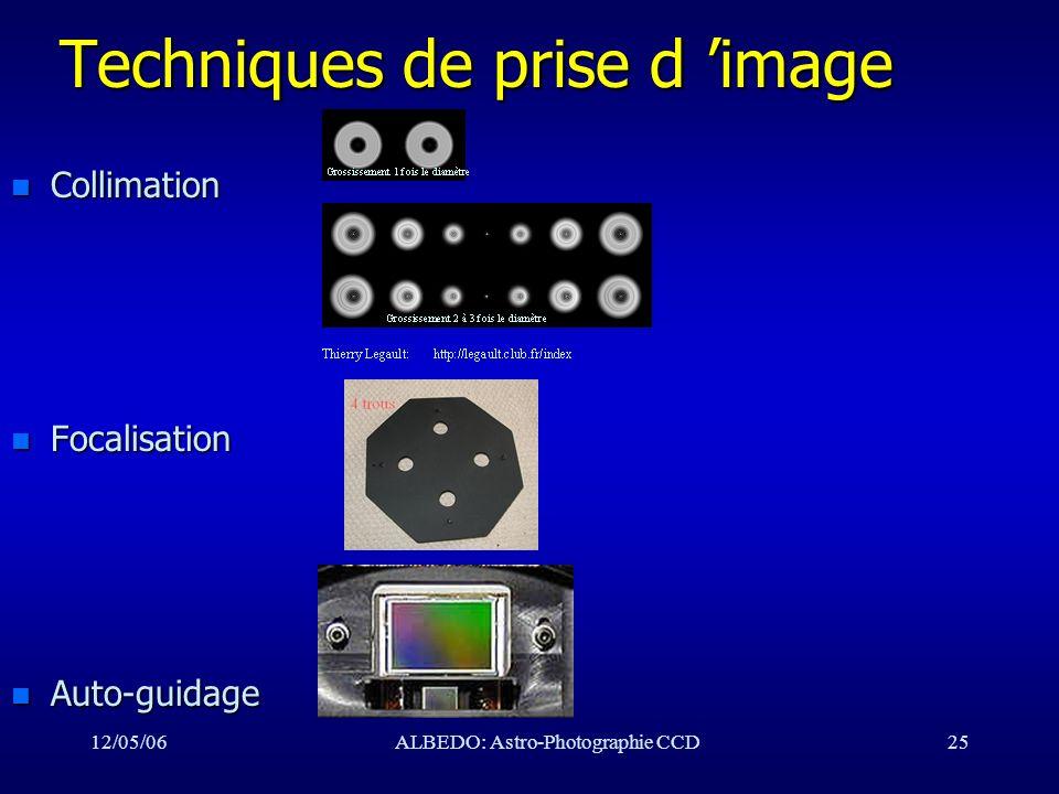 Techniques de prise d 'image