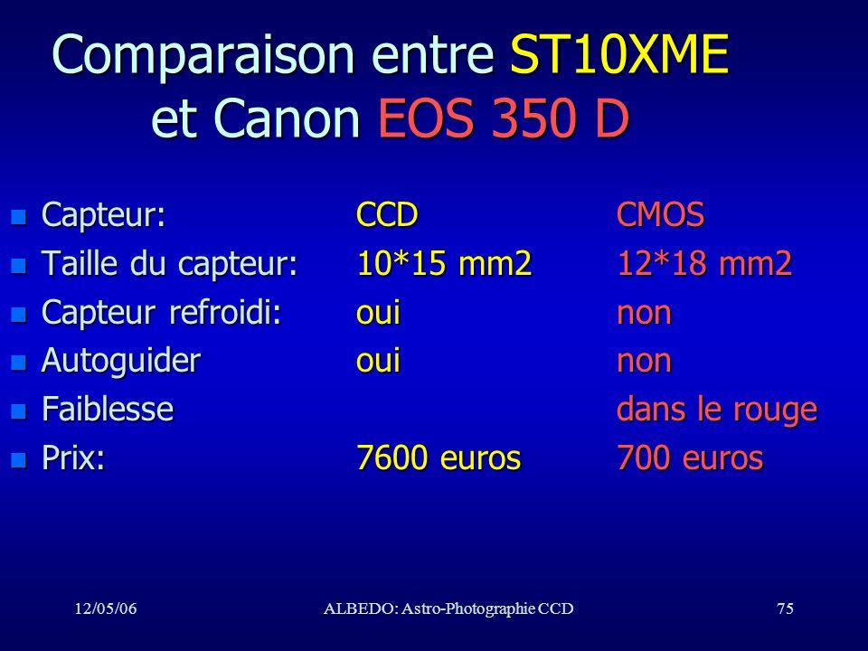 Comparaison entre ST10XME et Canon EOS 350 D