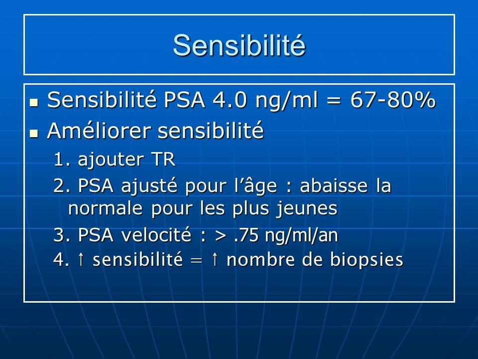 Sensibilité Sensibilité PSA 4.0 ng/ml = 67-80% Améliorer sensibilité