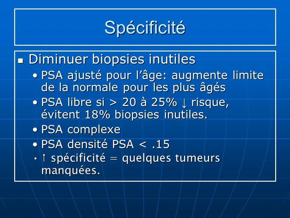 Spécificité Diminuer biopsies inutiles