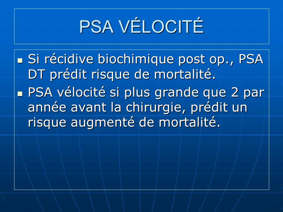 PSA VÉLOCITÉ Si récidive biochimique post op., PSA DT prédit risque de mortalité.