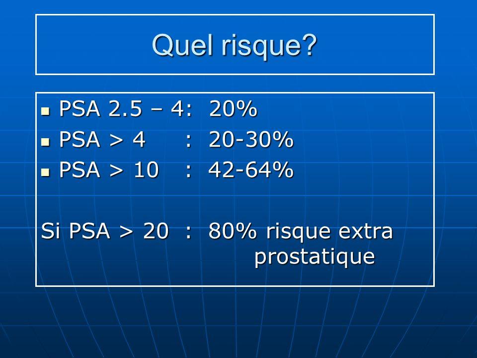 Quel risque PSA 2.5 – 4: 20% PSA > 4 : 20-30% PSA > 10 : 42-64%