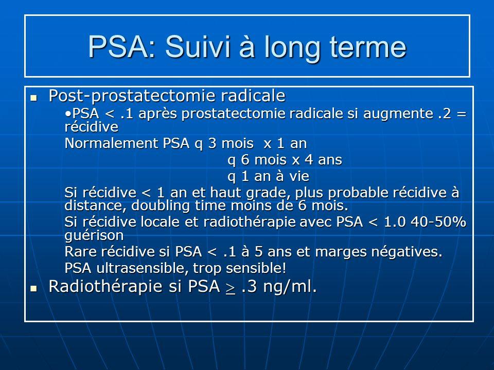 PSA: Suivi à long terme Post-prostatectomie radicale