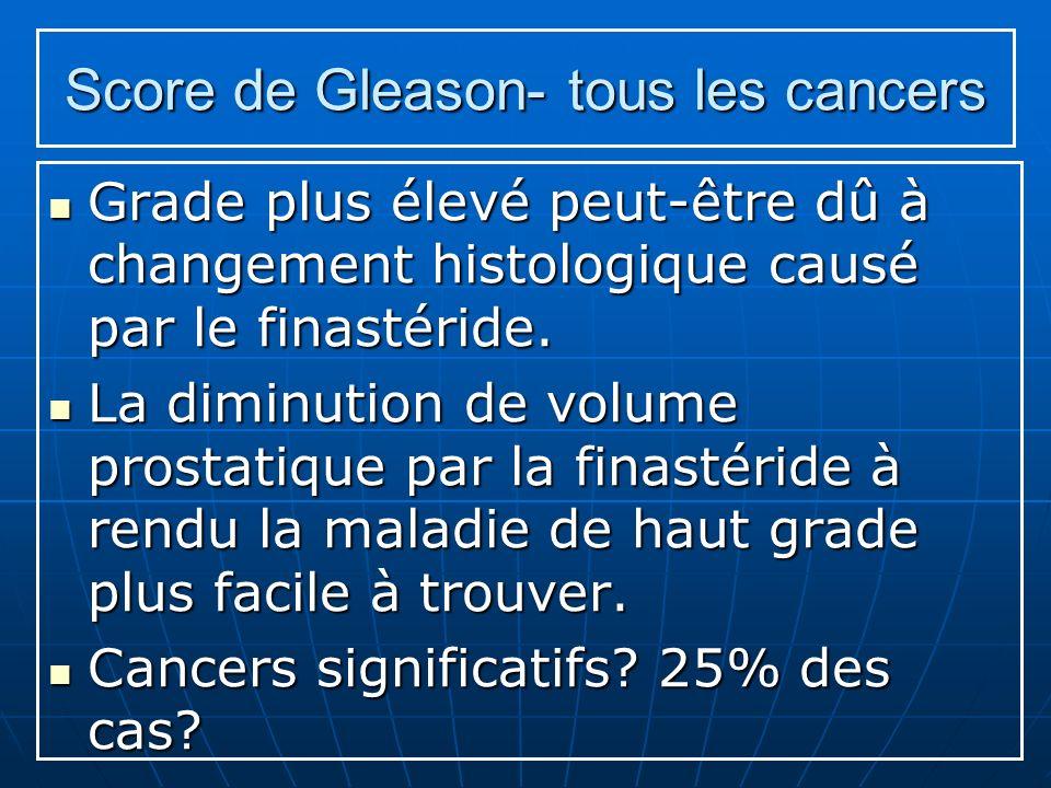 Score de Gleason- tous les cancers