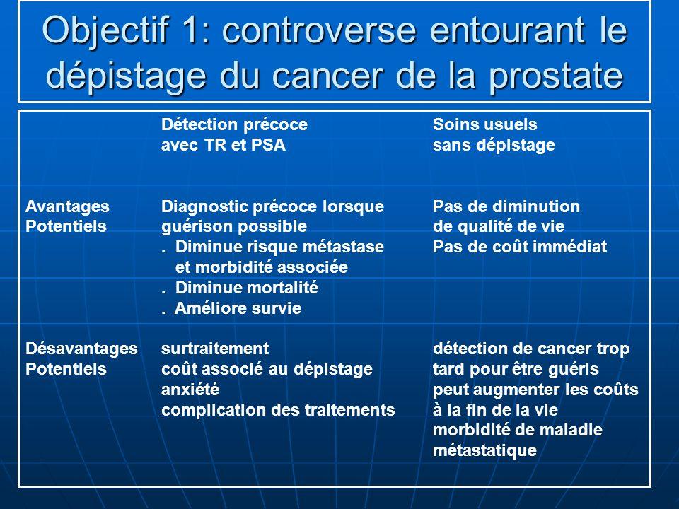 Objectif 1: controverse entourant le dépistage du cancer de la prostate