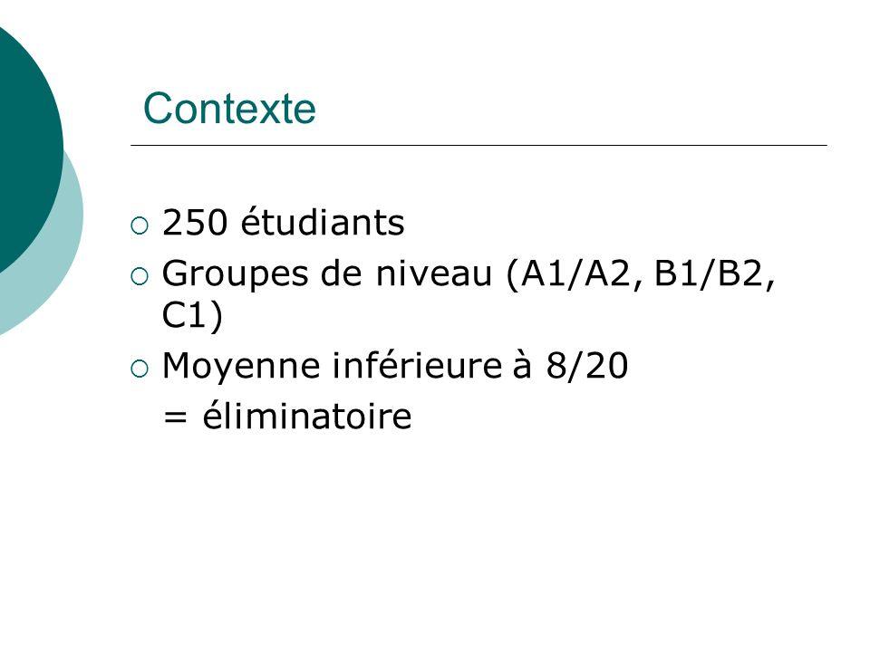 Contexte 250 étudiants Groupes de niveau (A1/A2, B1/B2, C1)