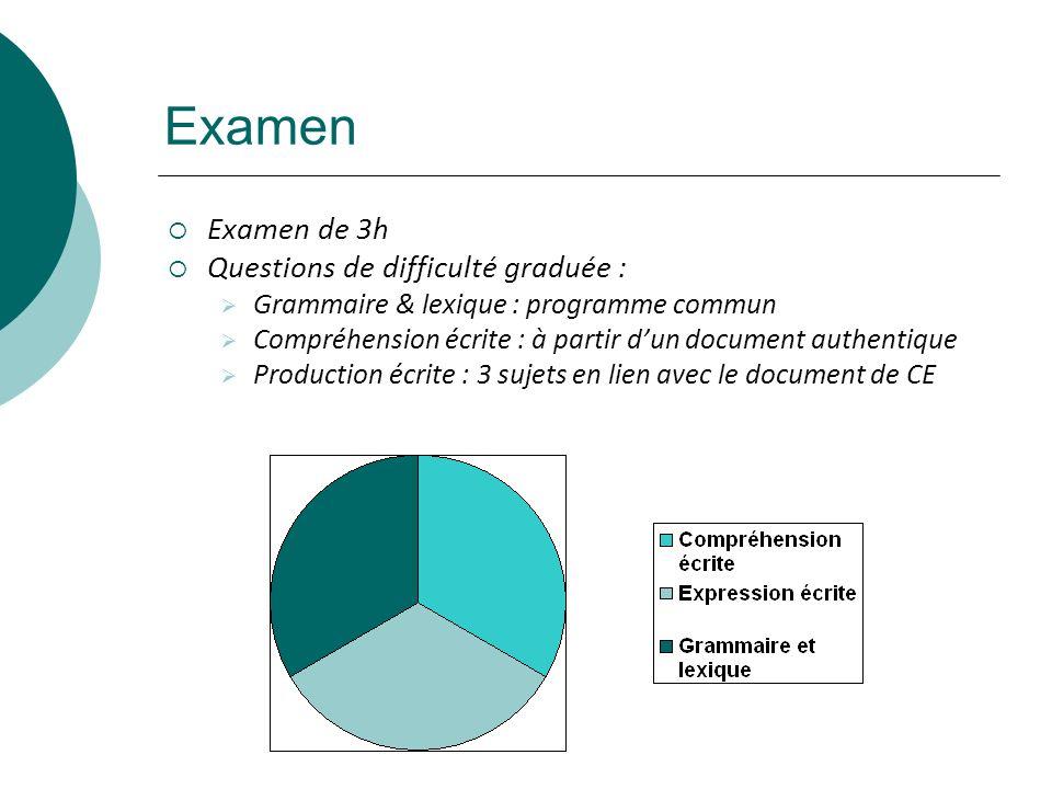 Examen Examen de 3h Questions de difficulté graduée :