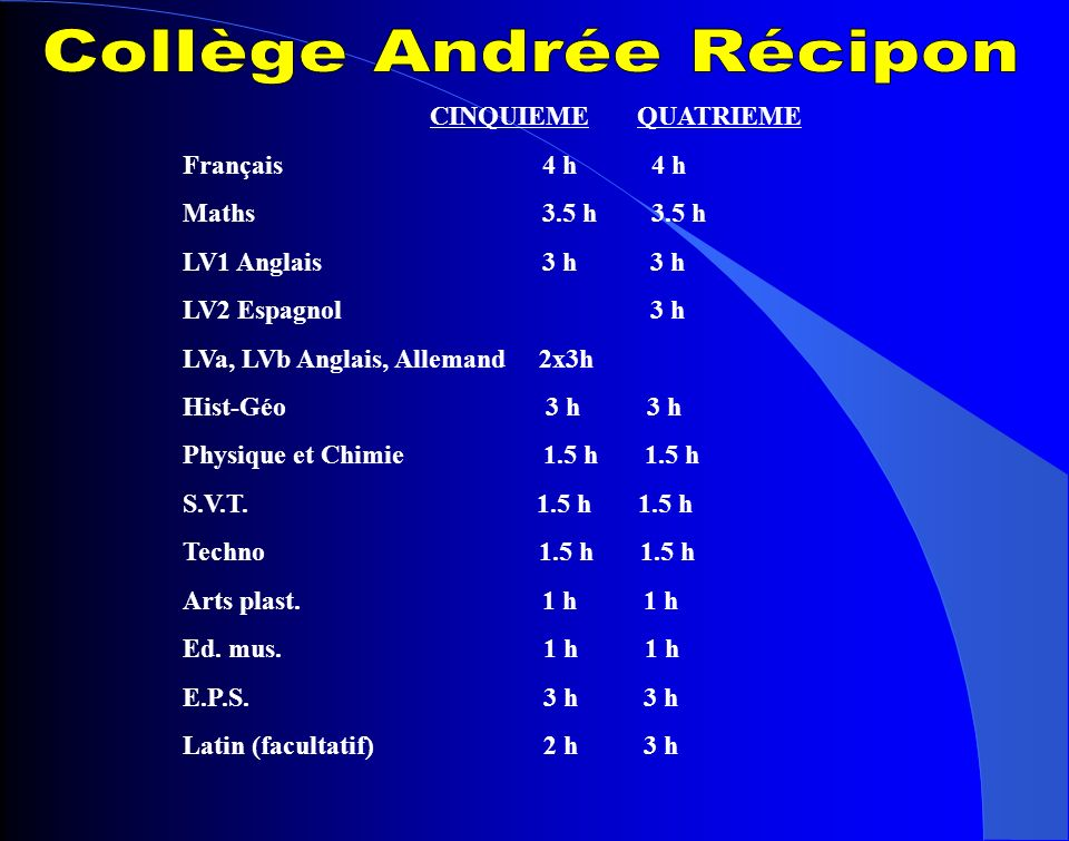 Collège Andrée Récipon
