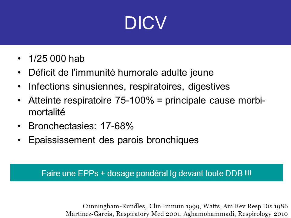 Faire une EPPs + dosage pondéral Ig devant toute DDB !!!
