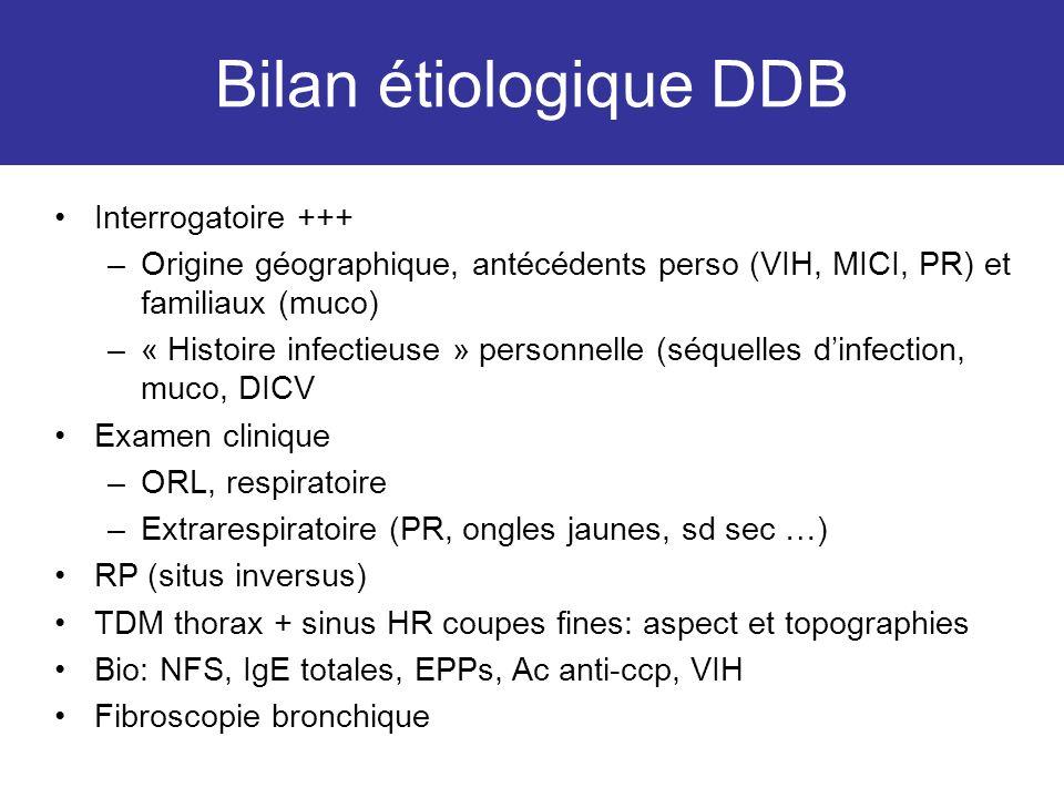 Bilan étiologique DDB Interrogatoire +++