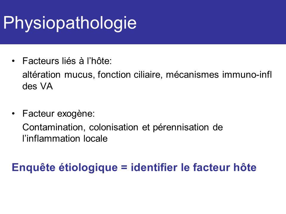 Physiopathologie Enquête étiologique = identifier le facteur hôte