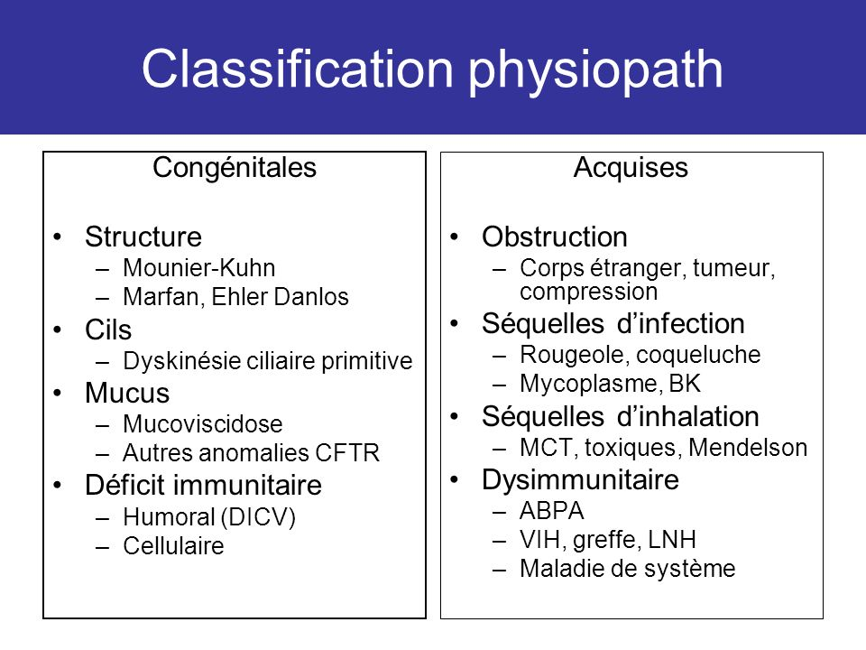 Classification physiopath