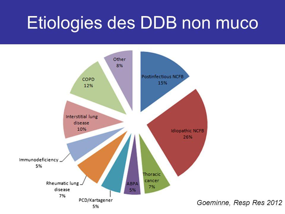 Etiologies des DDB non muco