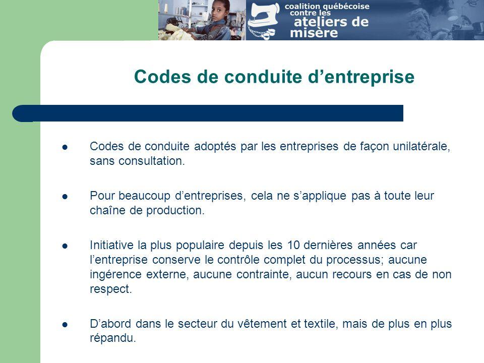 Codes de conduite d'entreprise
