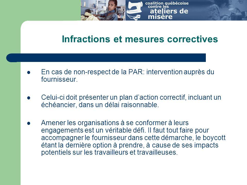 Infractions et mesures correctives