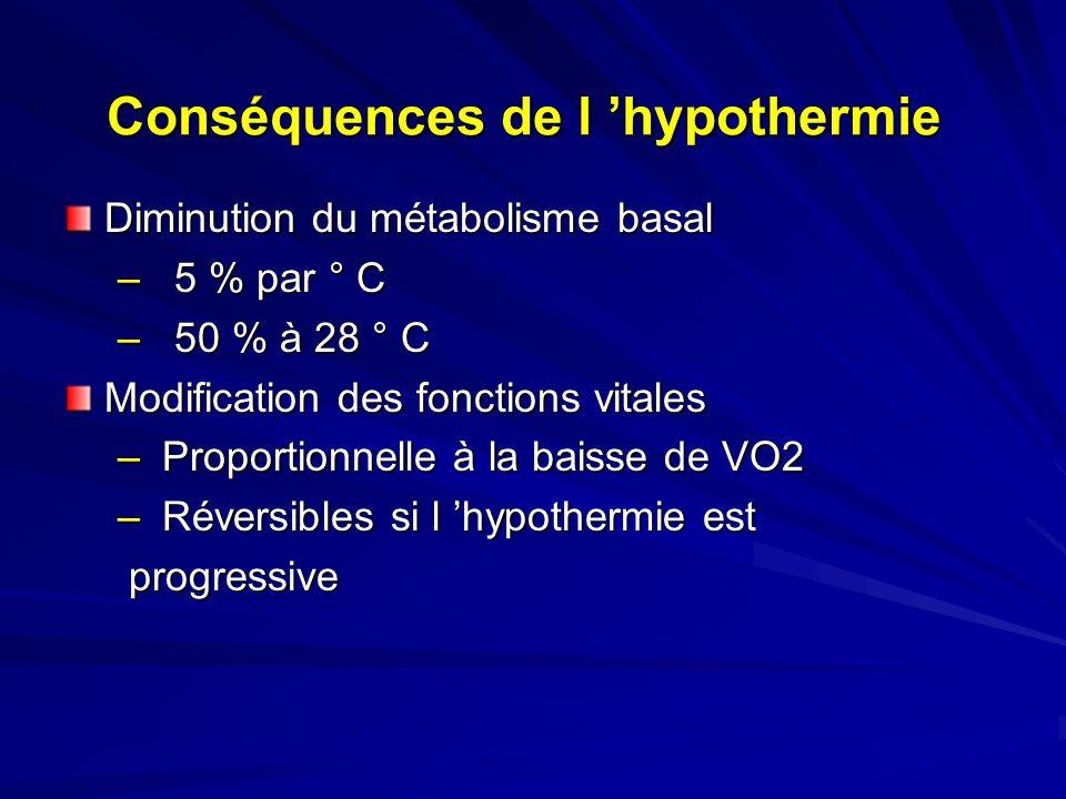 Conséquences de l 'hypothermie