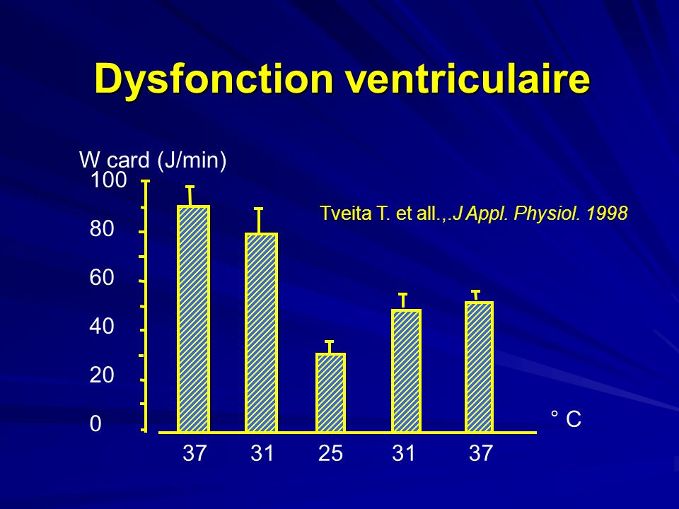 Dysfonction ventriculaire